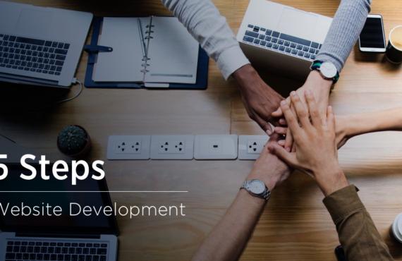 ecommerce web development in India